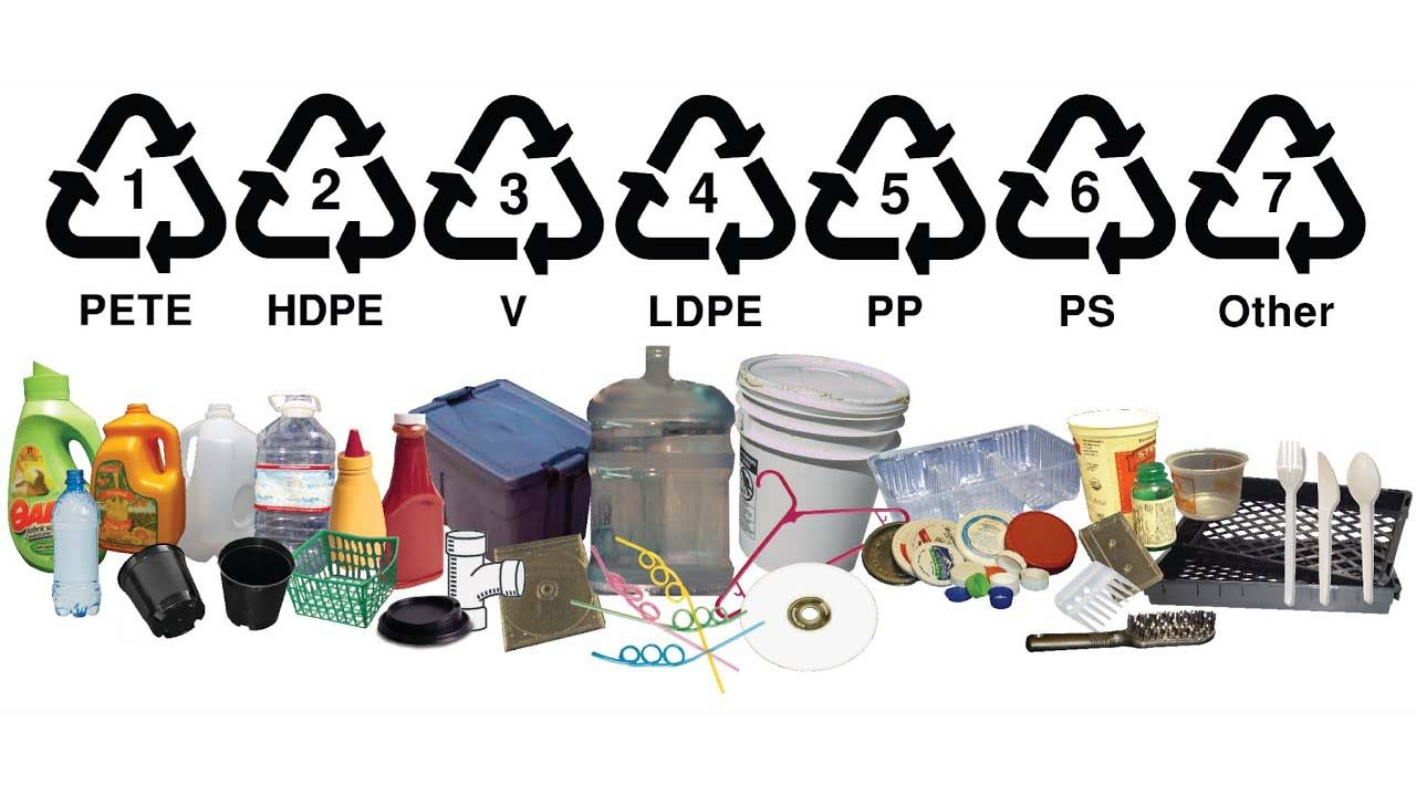 7 Types of Plastic That You Need to Know - Union Thai